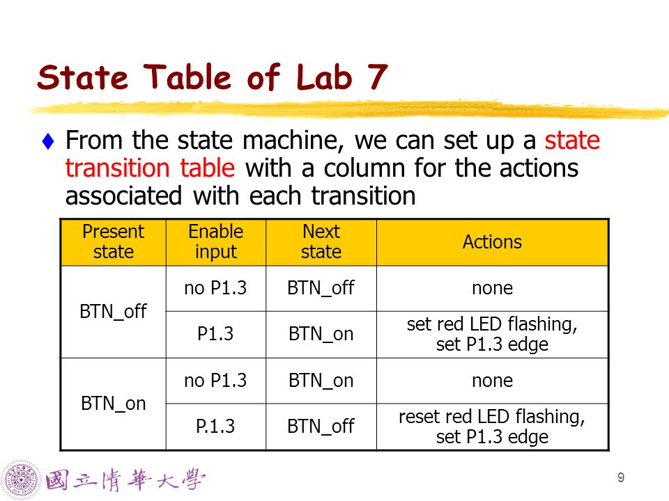 9 State Table of Lab 7  From the state machine, we can set up a state transition table with a column for the actions associated with each transition Present state Enable input Next state Actions BTN_off no P1.3BTN_offnone P1.3BTN_on set red LED flashing, set P1.3 edge BTN_on no P1.3BTN_onnone P.1.3BTN_off reset red LED flashing, set P1.3 edge
