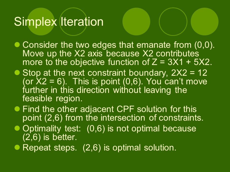 Simplex Iteration Consider the two edges that emanate from (0,0). Move up the X2 axis because X2 contributes more to the objective function of Z = 3X1