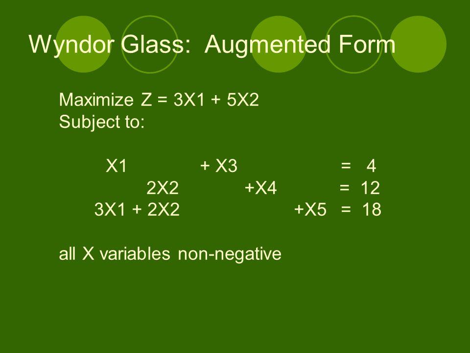 Wyndor Glass: Augmented Form Maximize Z = 3X1 + 5X2 Subject to: X1 + X3 = 4 2X2 +X4 = 12 3X1 + 2X2 +X5= 18 all X variables non-negative