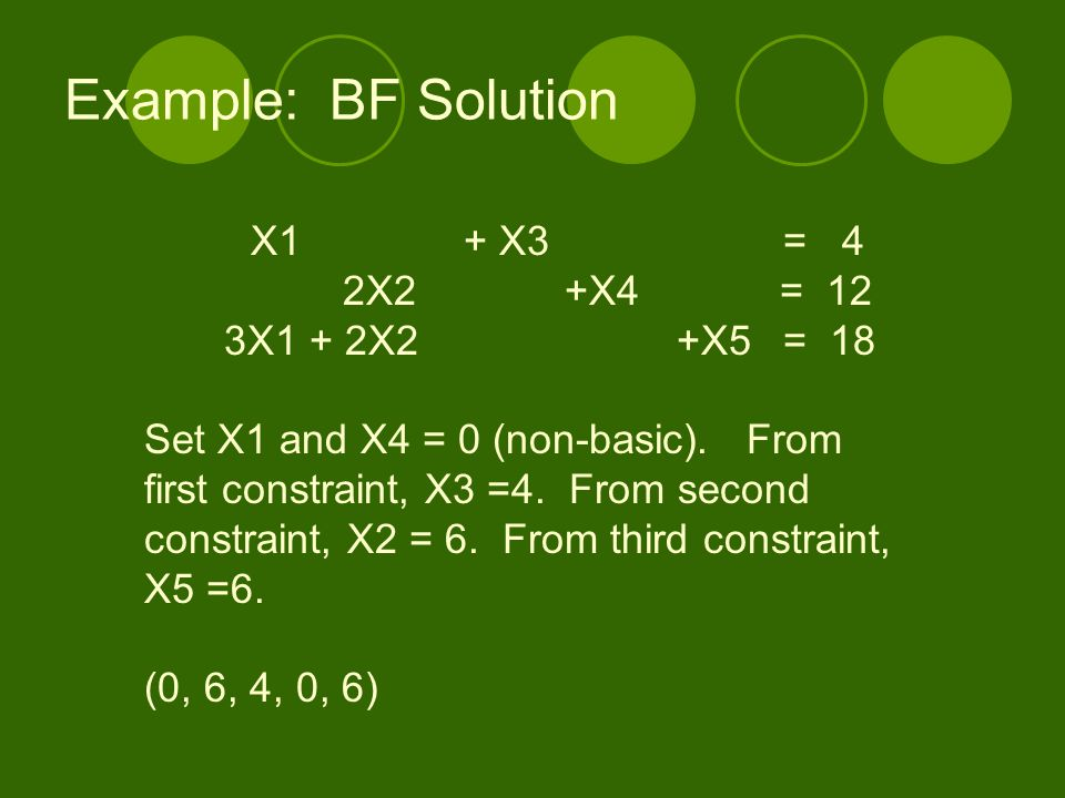 Example: BF Solution X1 + X3 = 4 2X2 +X4 = 12 3X1 + 2X2 +X5= 18 Set X1 and X4 = 0 (non-basic). From first constraint, X3 =4. From second constraint, X