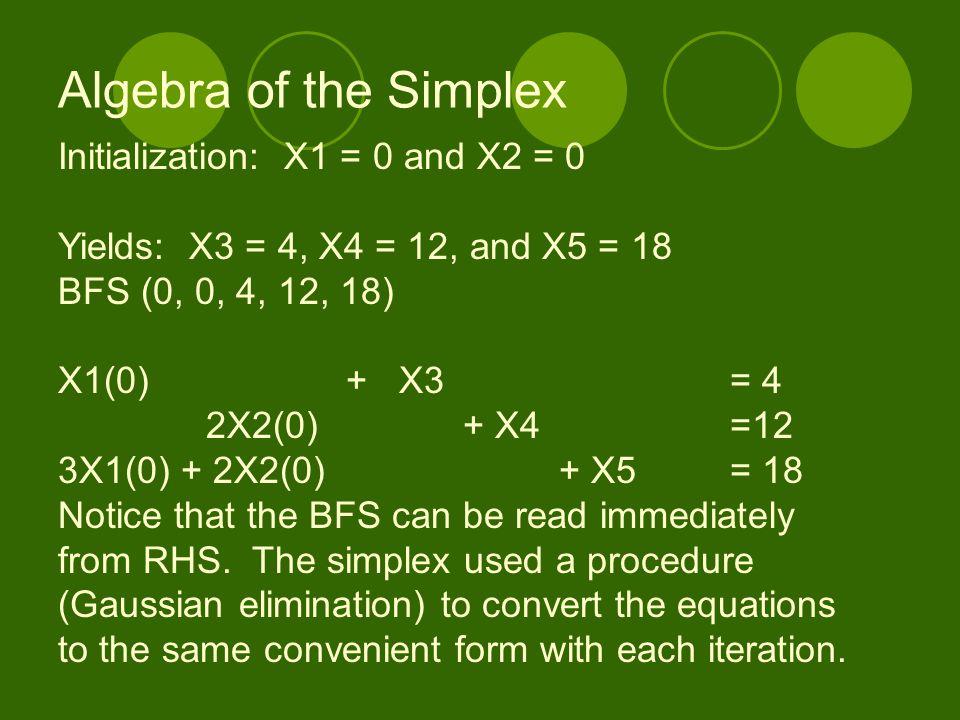 Algebra of the Simplex Initialization: X1 = 0 and X2 = 0 Yields: X3 = 4, X4 = 12, and X5 = 18 BFS (0, 0, 4, 12, 18) X1(0) + X3= 4 2X2(0) + X4=12 3X1(0