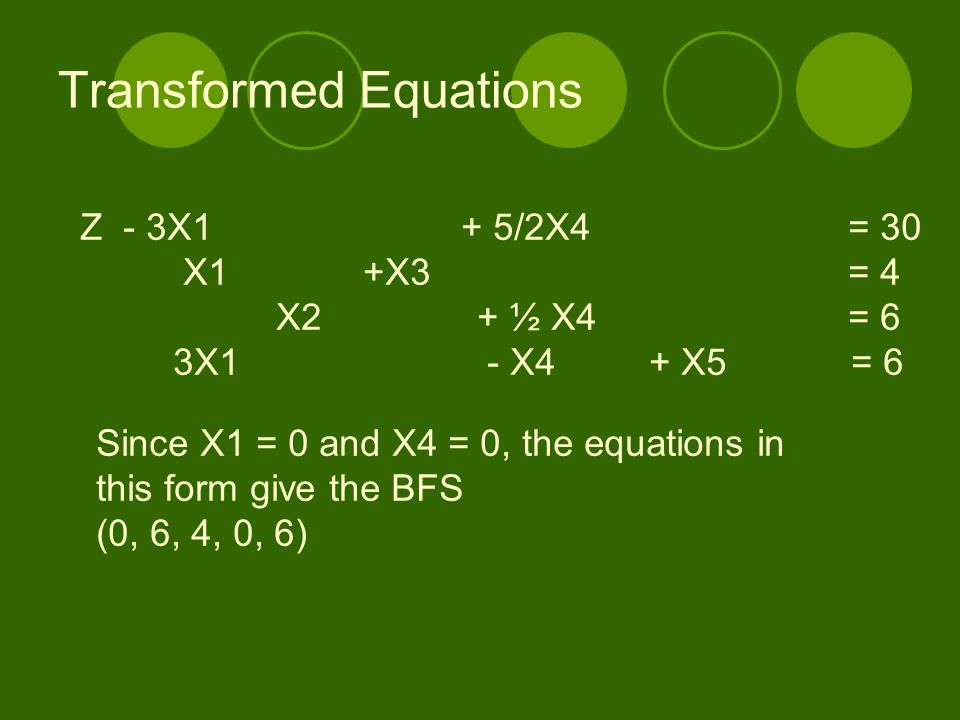 Transformed Equations Z - 3X1 + 5/2X4= 30 X1 +X3 = 4 X2 + ½ X4= 6 3X1 - X4 + X5 = 6 Since X1 = 0 and X4 = 0, the equations in this form give the BFS (