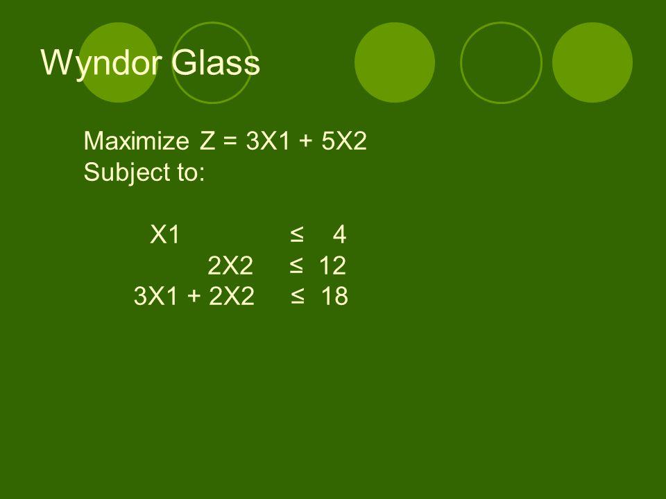 Wyndor Glass Maximize Z = 3X1 + 5X2 Subject to: X1 ≤ 4 2X2 ≤ 12 3X1 + 2X2 ≤ 18