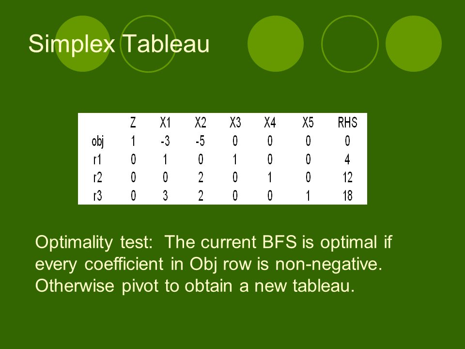 Simplex Tableau Optimality test: The current BFS is optimal if every coefficient in Obj row is non-negative. Otherwise pivot to obtain a new tableau.