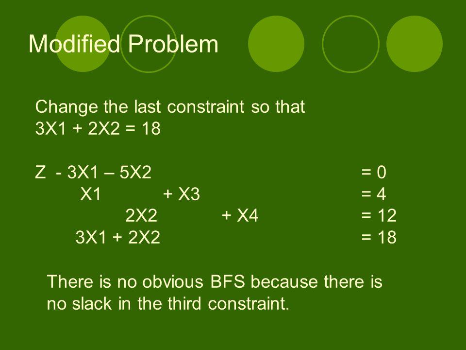 Modified Problem Change the last constraint so that 3X1 + 2X2 = 18 Z - 3X1 – 5X2= 0 X1 + X3= 4 2X2+ X4= 12 3X1 + 2X2= 18 There is no obvious BFS becau