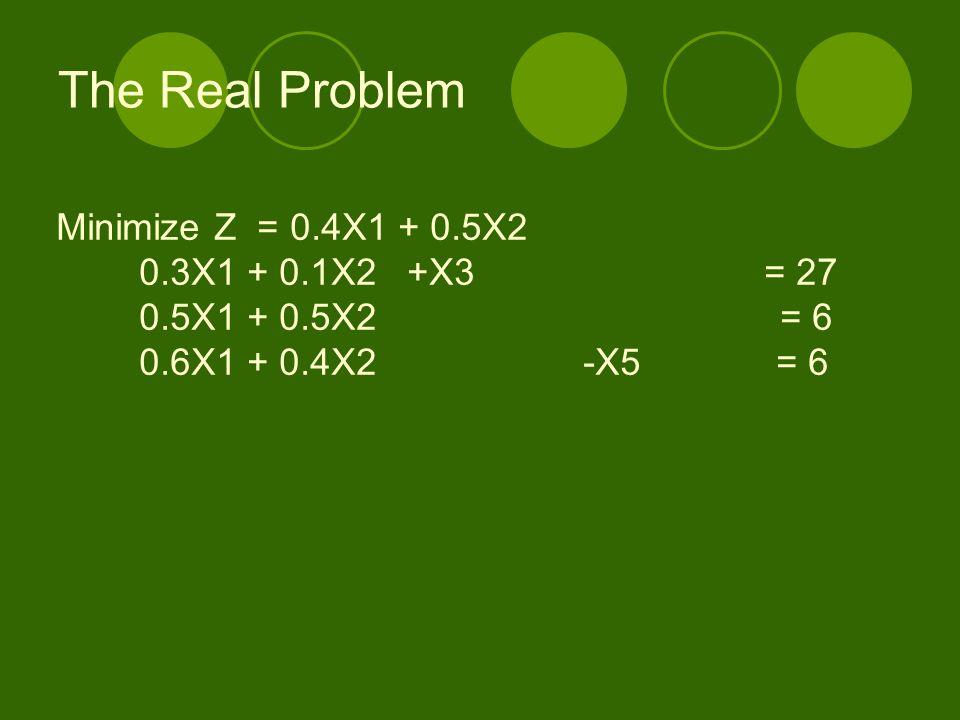 The Real Problem Minimize Z = 0.4X1 + 0.5X2 0.3X1 + 0.1X2 +X3 = 27 0.5X1 + 0.5X2 = 6 0.6X1 + 0.4X2 -X5 = 6