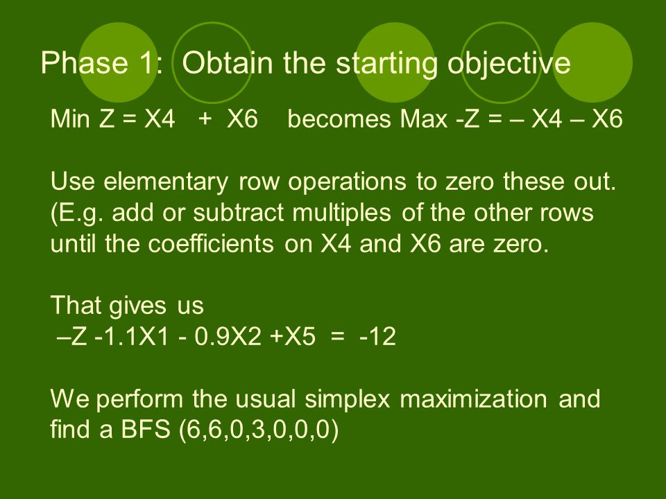 Phase 1: Obtain the starting objective Min Z = X4 + X6 becomes Max -Z = – X4 – X6 Use elementary row operations to zero these out. (E.g. add or subtra