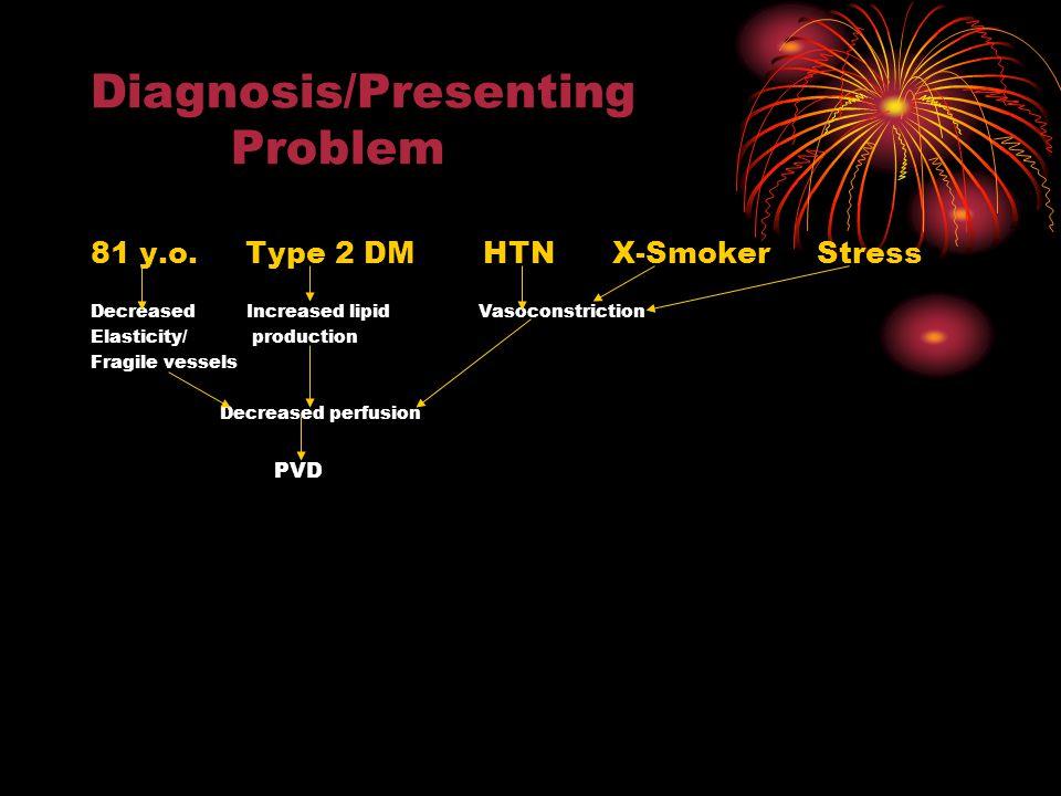 Diagnosis/Presenting Problem 81 y.o.