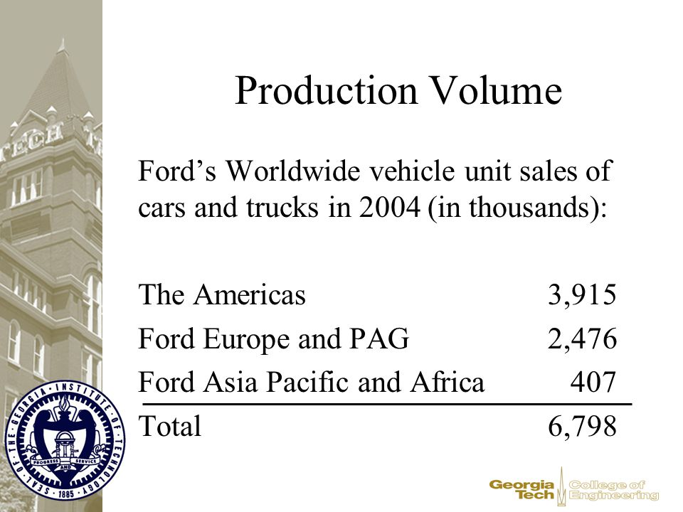 Production Volume Ford's Worldwide vehicle unit sales of cars and trucks in 2004 (in thousands): The Americas 3,915 Ford Europe and PAG 2,476 Ford Asi
