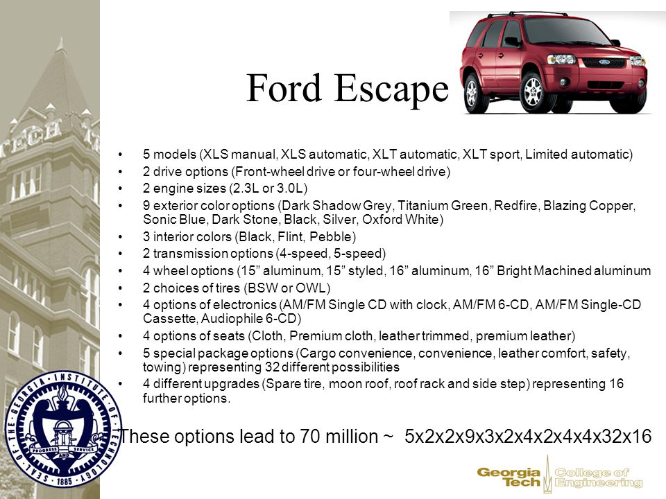 Ford Escape 5 models (XLS manual, XLS automatic, XLT automatic, XLT sport, Limited automatic) 2 drive options (Front-wheel drive or four-wheel drive)