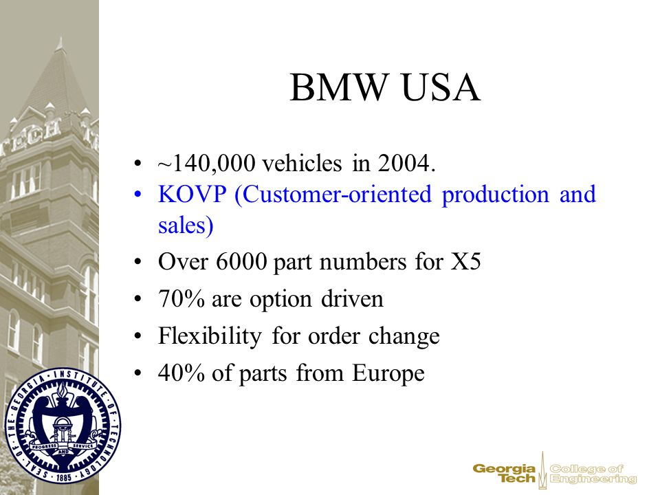 BMW USA ~140,000 vehicles in 2004. KOVP (Customer-oriented production and sales) Over 6000 part numbers for X5 70% are option driven Flexibility for o