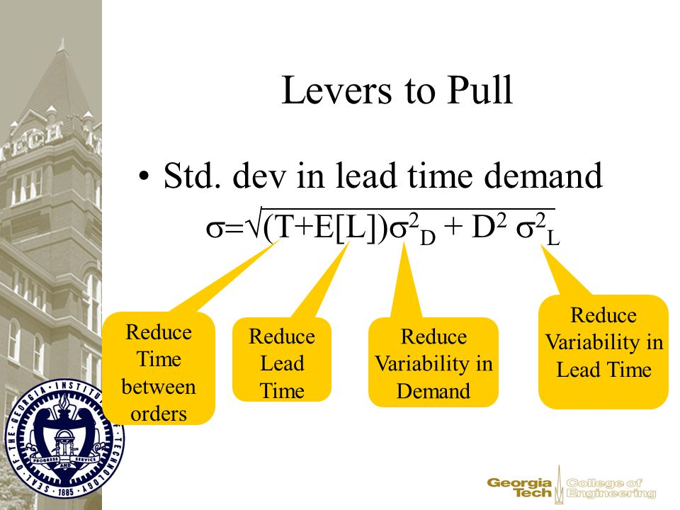 Levers to Pull Std. dev in lead time demand  (T+E[L])  2 D + D 2  2 L Reduce Lead Time Reduce Variability in Lead Time Reduce Variability in Dema