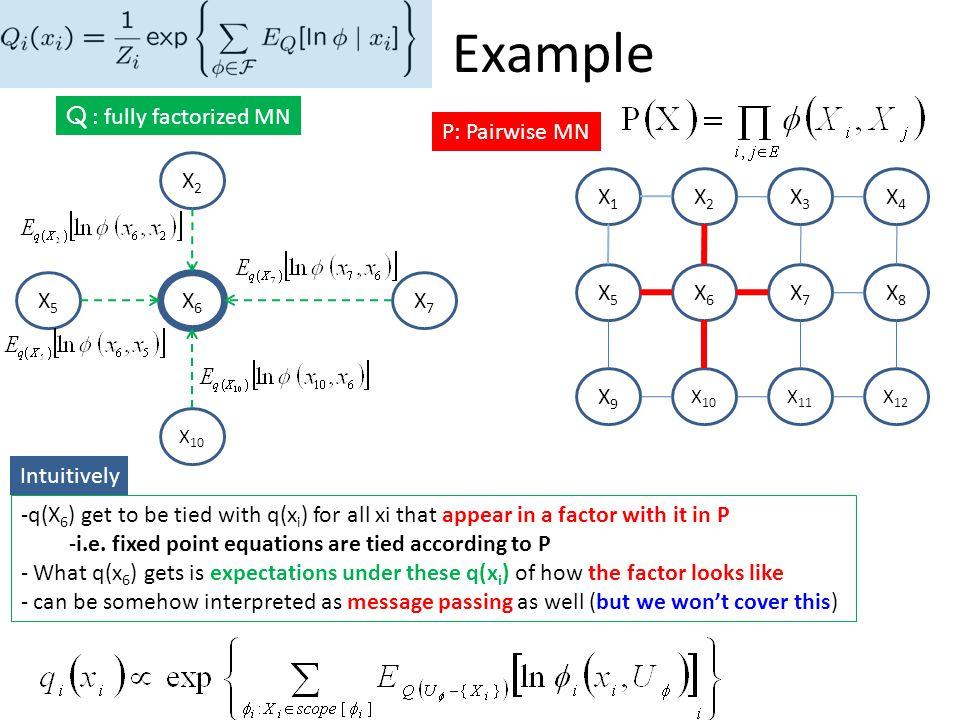 Example X1X1 X2X2 X3X3 X4X4 X5X5 X6X6 X7X7 X8X8 X9X9 X 10 X 11 X 12 P: Pairwise MN Q : fully factorized MN X2X2 X5X5 X6X6 X7X7 X 10 -q(X 6 ) get to be