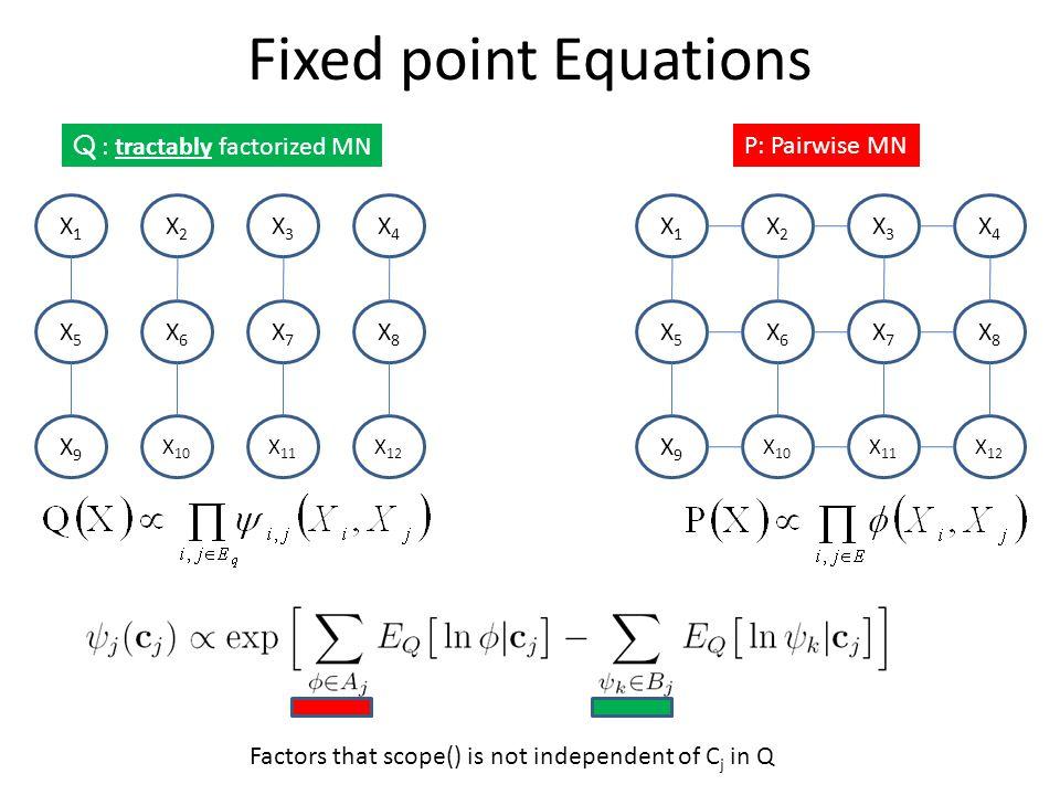 Fixed point Equations X1X1 X2X2 X3X3 X4X4 X5X5 X6X6 X7X7 X8X8 X9X9 X 10 X 11 X 12 P: Pairwise MN Q : tractably factorized MN Factors that scope() is n