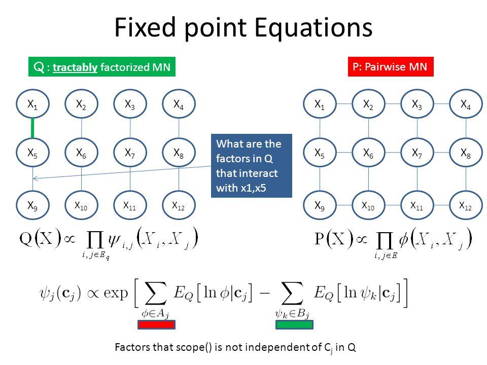 Fixed point Equations X1X1 X2X2 X3X3 X4X4 X5X5 X6X6 X7X7 X8X8 X9X9 X 10 X 11 X 12 P: Pairwise MN Q : tractably factorized MN X1X1 X2X2 X3X3 X4X4 X5X5