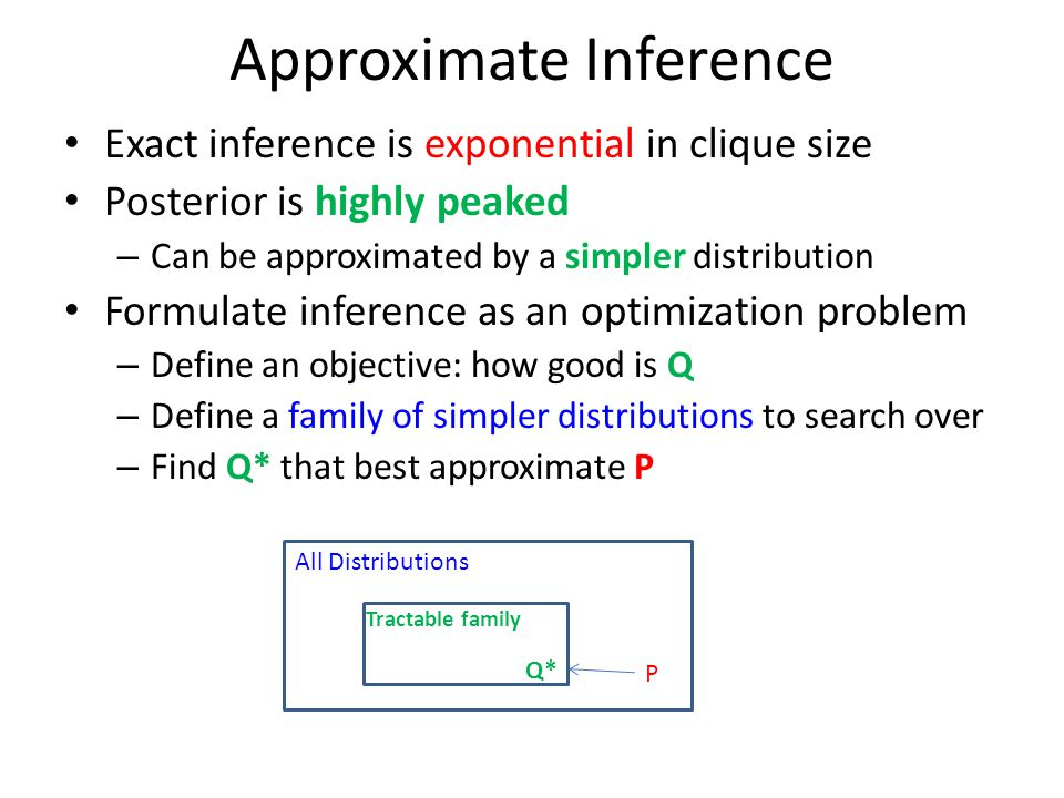 Approximate Inference Exact inference is exponential in clique size Posterior is highly peaked – Can be approximated by a simpler distribution Formulate inference as an optimization problem – Define an objective: how good is Q – Define a family of simpler distributions to search over – Find Q* that best approximate P All Distributions P Q* Tractable family