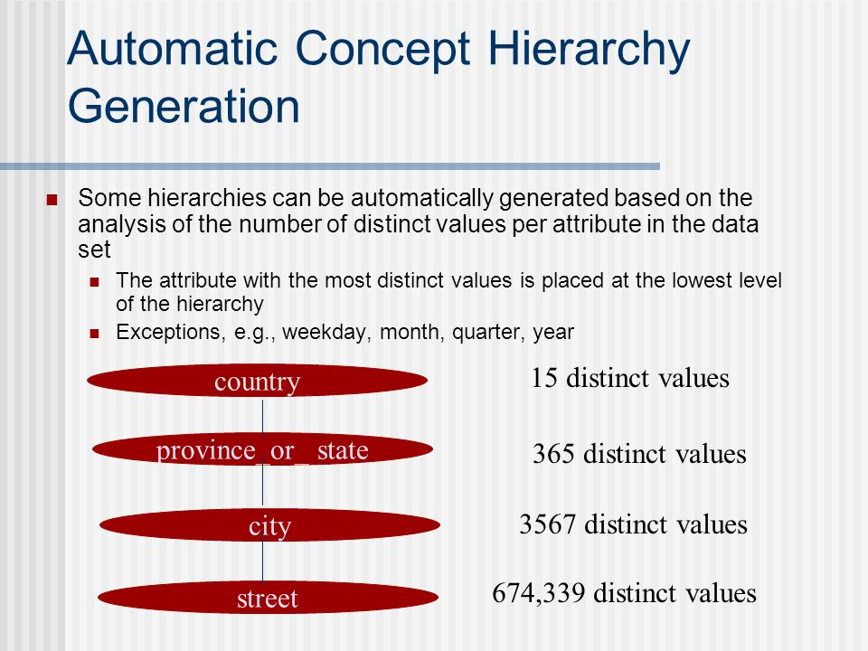 Automatic Concept Hierarchy Generation Some hierarchies can be automatically generated based on the analysis of the number of distinct values per attribute in the data set The attribute with the most distinct values is placed at the lowest level of the hierarchy Exceptions, e.g., weekday, month, quarter, year country province_or_ state city street 15 distinct values 365 distinct values 3567 distinct values 674,339 distinct values