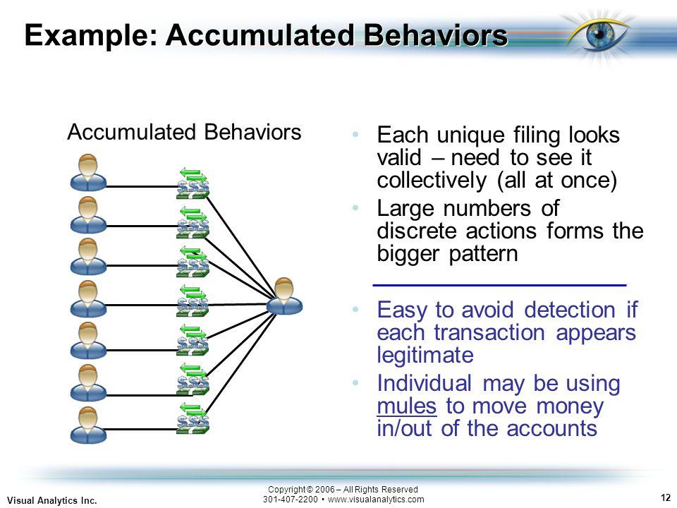 12 Visual Analytics Inc.