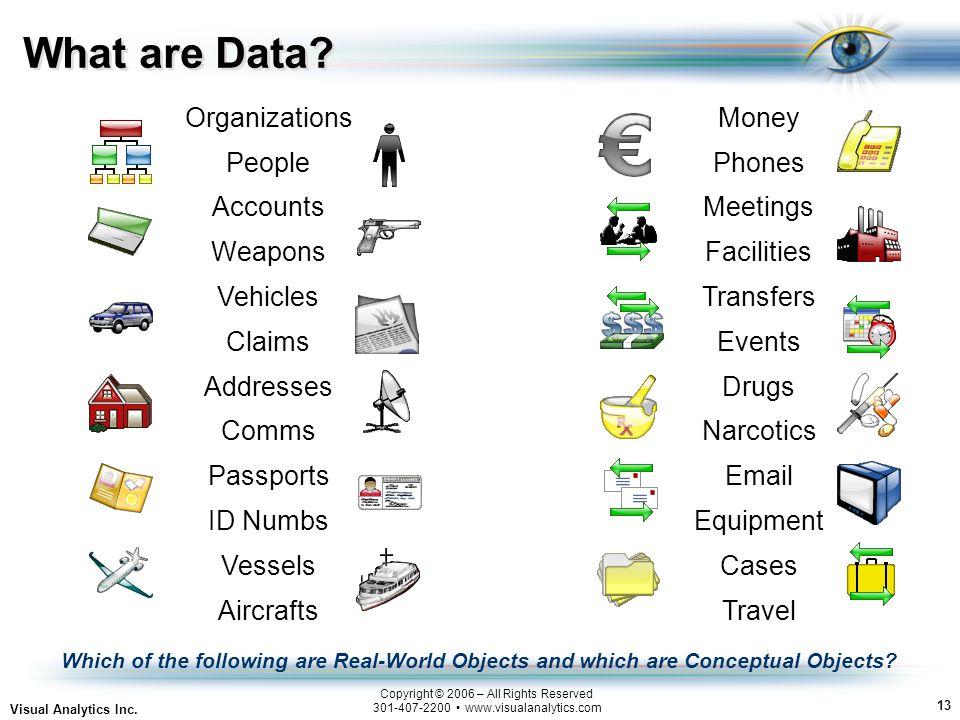 13 Visual Analytics Inc.