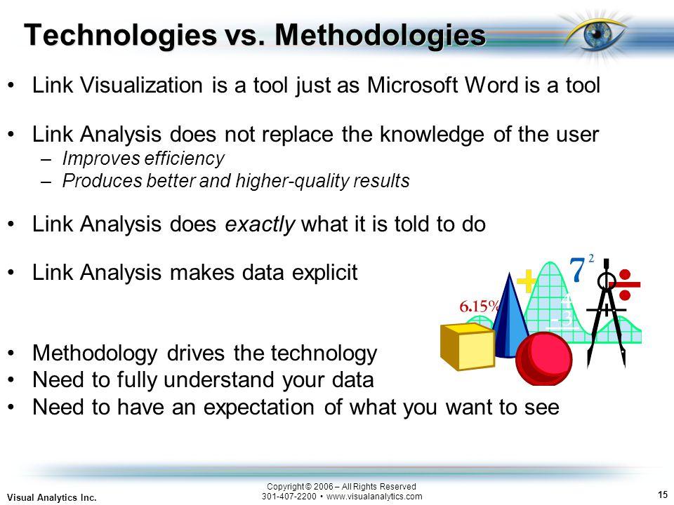 15 Visual Analytics Inc.