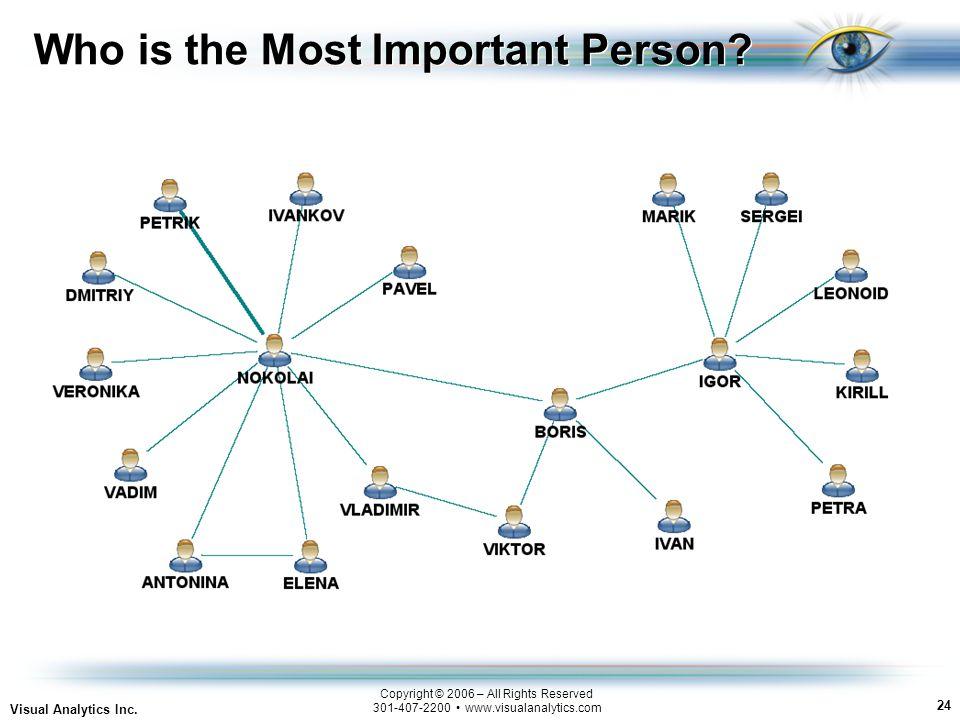 24 Visual Analytics Inc.