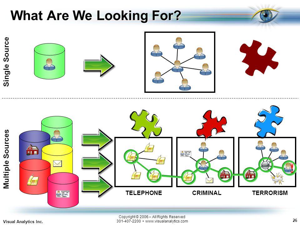 26 Visual Analytics Inc.