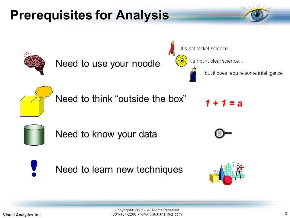 3 Visual Analytics Inc.