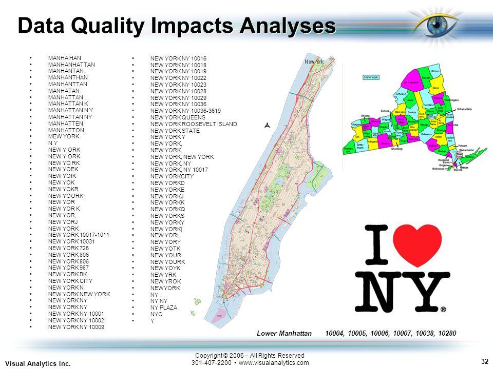 32 Visual Analytics Inc.