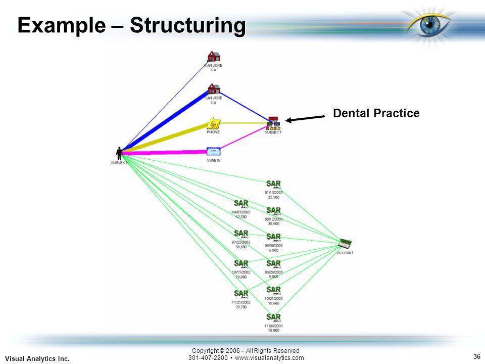 36 Visual Analytics Inc.