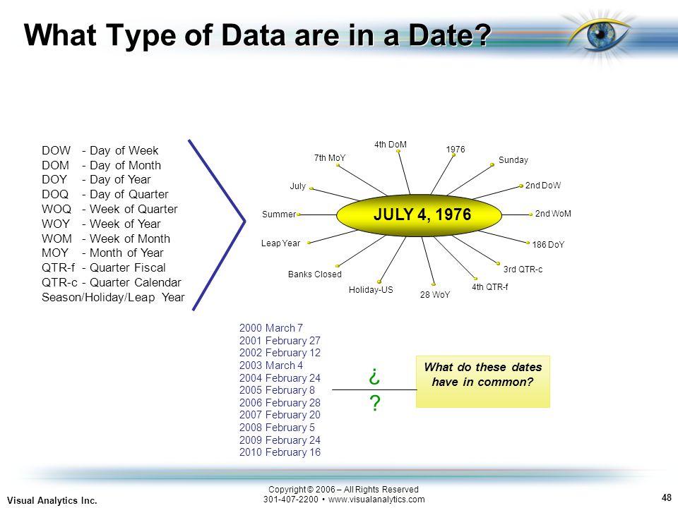 48 Visual Analytics Inc.
