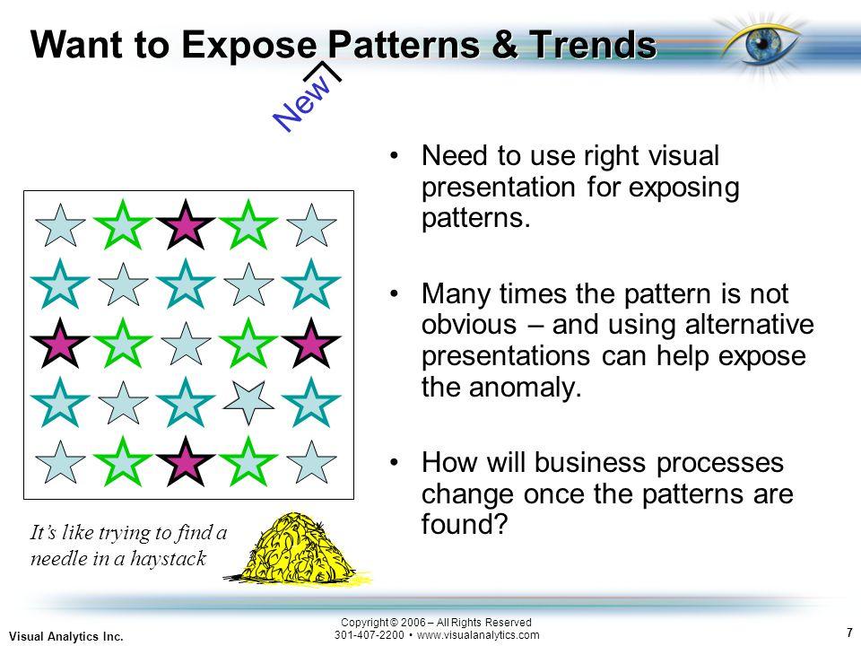 7 Visual Analytics Inc.