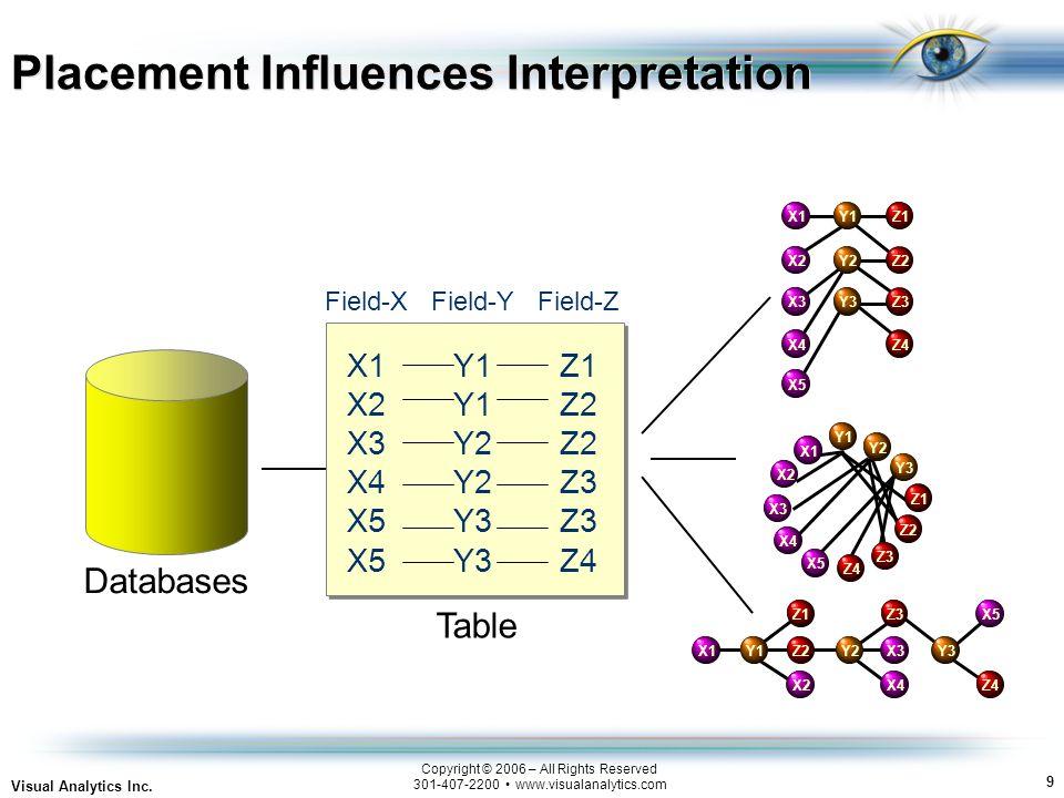 9 Visual Analytics Inc.