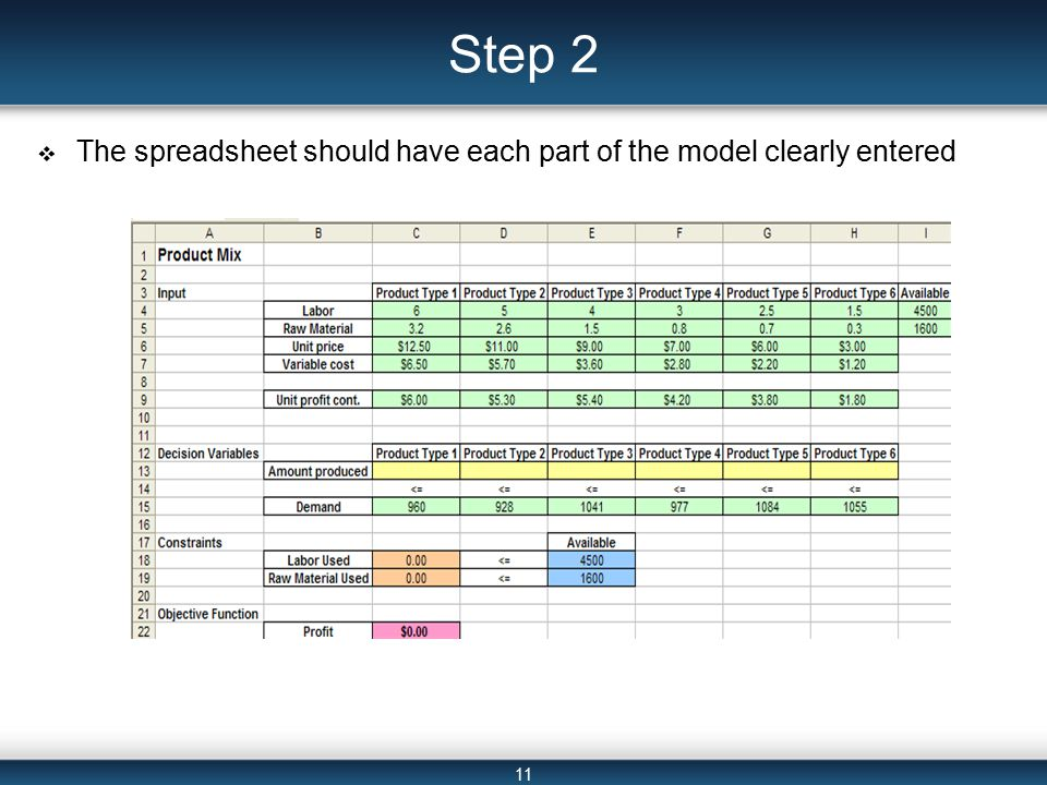 11 Step 2  The spreadsheet should have each part of the model clearly entered