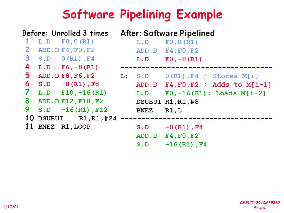 CMPUT429/CMPE382 Amaral 1/17/01 Software Pipelining Example in the IA-64 loop: (p16)ldl r32 = [r12], 1 (p17)add r34 = 1, r33 (p18)stl [r13] = r35,1 br.ctop loop y2 111 1617 18 Predicate Registers 2 LC 3 EC x4 x5 x1 x2 x3 Memory 3435 36 37 38 3932 General Registers (Physical) 33 3233 34 35 36 373839 General Registers (Logical) x2y1x3 -2 RRB