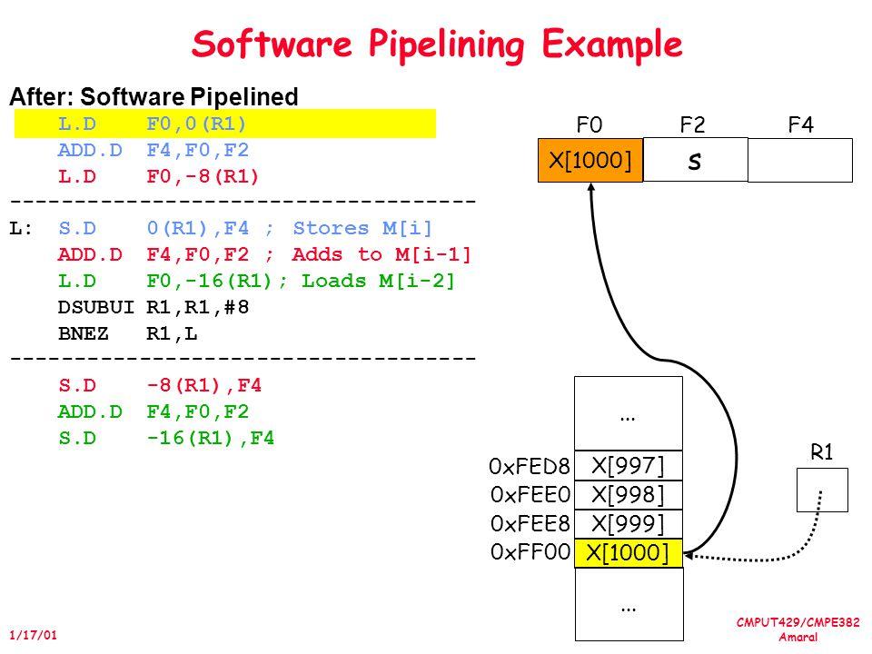 CMPUT429/CMPE382 Amaral 1/17/01 Software Pipelining Example in the IA-64 010 1617 18 Predicate Registers 0 LC 1 EC loop: (p16)ldl r32 = [r12], 1 (p17)add r34 = 1, r33 (p18)stl [r13] = r35,1 br.ctop loop x4 x5 x1 x2 x3 y4 y5 y1 y2 y3 Memory y2 x5y5 General Registers (Physical) 3233 34 35 36 373839 General Registers (Logical) y3y1y4 -6 RRB 3839 32 33 34 353637