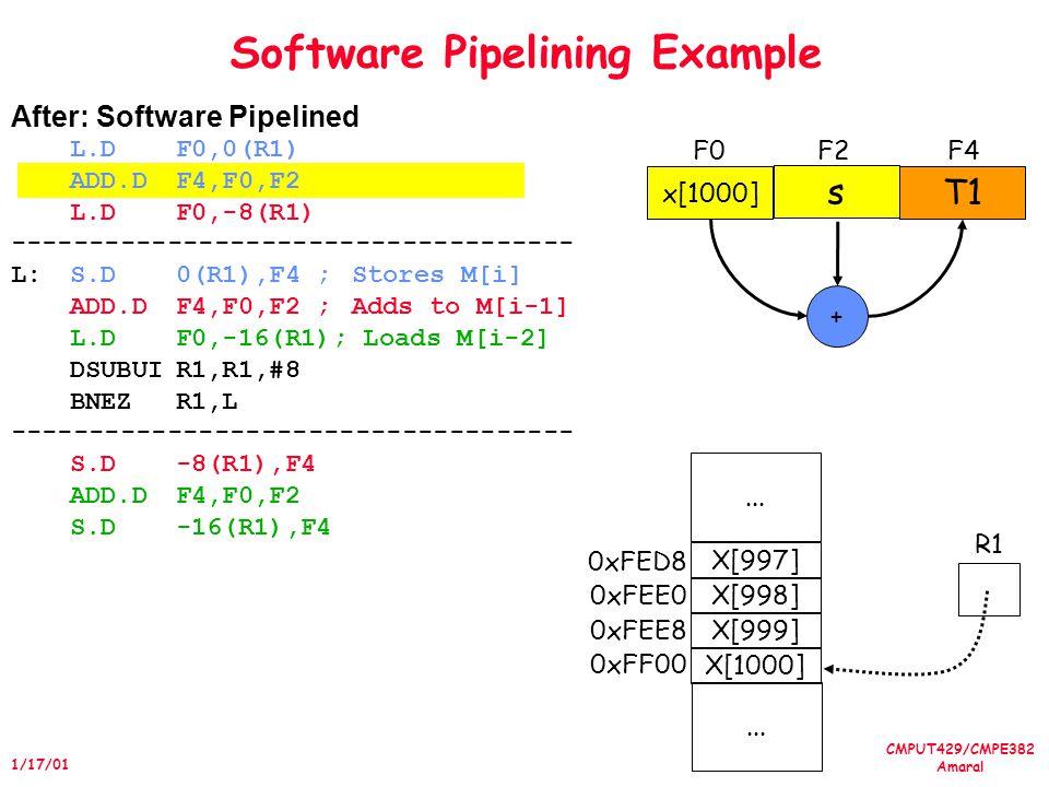 CMPUT429/CMPE382 Amaral 1/17/01 Software Pipelining Example After: Software Pipelined L.DF0,0(R1) ADD.DF4,F0,F2 L.DF0,-8(R1) ------------------------------------ L:S.D0(R1),F4 ;Stores M[i] ADD.DF4,F0,F2 ;Adds to M[i-1] L.DF0,-16(R1); Loads M[i-2] DSUBUIR1,R1,#8 BNEZR1,L ------------------------------------ S.D-8(R1),F4 ADD.DF4,F0,F2 S.D-16(R1),F4 X[1000] X[999] X[998] X[997]...