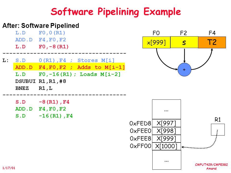 CMPUT429/CMPE382 Amaral 1/17/01 Software Pipelining Example in the IA-64 110 1617 18 Predicate Registers 0 LC 2 EC loop: (p16)ldl r32 = [r12], 1 (p17)add r34 = 1, r33 (p18)stl [r13] = r35,1 br.ctop loop x4 x5 x1 x2 x3 y1 y2 y3 Memory y2 x5y5 3738 39 32 33 3435 General Registers (Physical) 36 3233 34 35 36 373839 General Registers (Logical) y3y1y4 -5 RRB