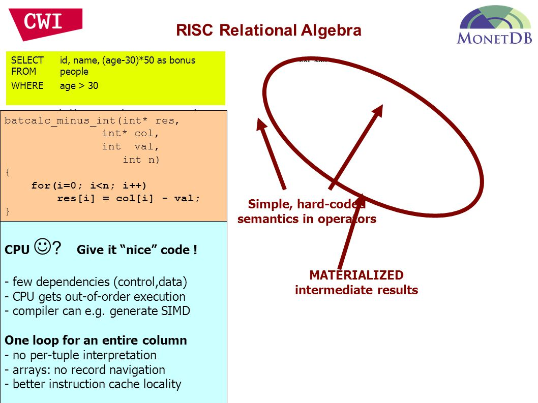 "RISC Relational Algebra batcalc_minus_int(int* res, int* col, int val, int n) { for(i=0; i<n; i++) res[i] = col[i] - val; } CPU ? Give it ""nice"" code"