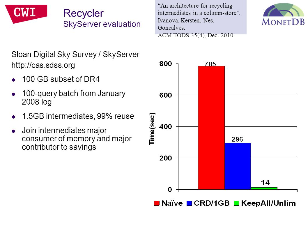 Sloan Digital Sky Survey / SkyServer GB subset of DR4 100-query batch from January 2008 log 1.5GB intermediates, 99% reuse Join intermediates major consumer of memory and major contributor to savings Recycler SkyServer evaluation An architecture for recycling intermediates in a column-store .