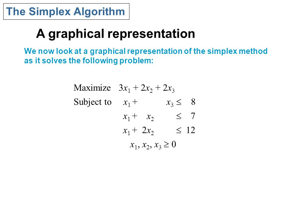 A graphical representation The Simplex Algorithm We now look at a graphical representation of the simplex method as it solves the following problem: M