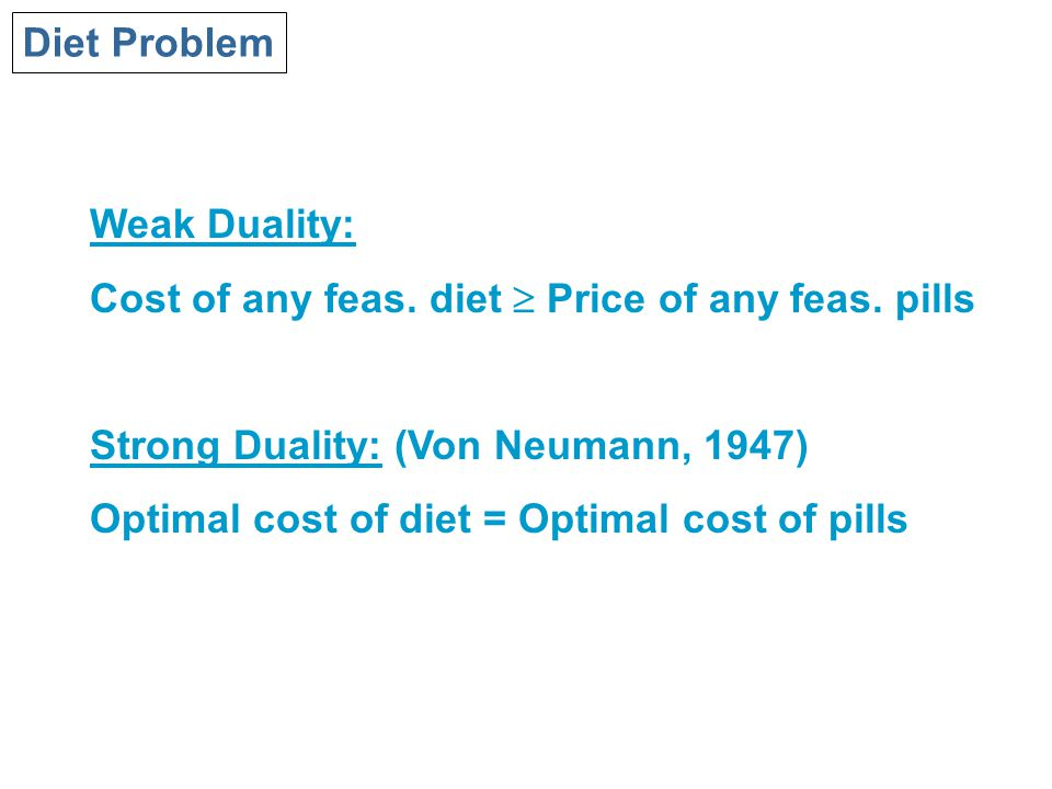 Diet Problem Weak Duality: Cost of any feas. diet  Price of any feas. pills Strong Duality: (Von Neumann, 1947) Optimal cost of diet = Optimal cost o