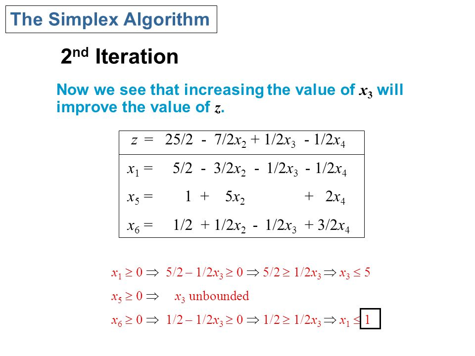 2 nd Iteration The Simplex Algorithm Now we see that increasing the value of x 3 will improve the value of z. z = 25/2 - 7/2x 2 + 1/2x 3 - 1/2x 4 x 1