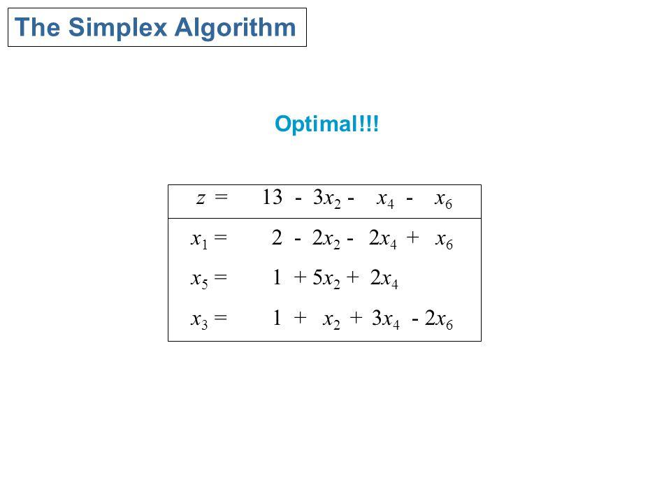 The Simplex Algorithm z = 13 - 3x 2 - x 4 - x 6 x 1 = 2 - 2x 2 - 2x 4 + x 6 x 5 = 1 + 5x 2 + 2x 4 x 3 = 1 + x 2 + 3x 4 - 2x 6 Optimal!!!