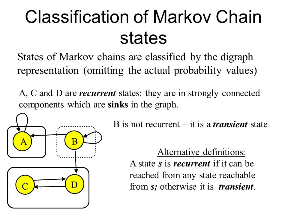 Classification of Markov Chain states A B C D States of Markov chains are classified by the digraph representation (omitting the actual probability values) A, C and D are recurrent states: they are in strongly connected components which are sinks in the graph.