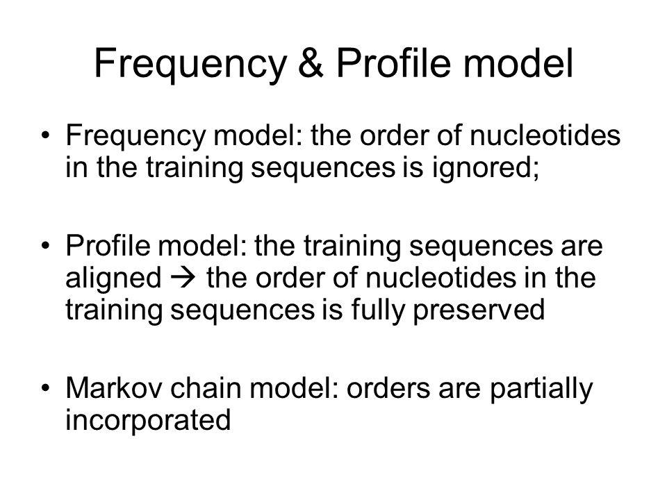 Inhomogeneous Markov chain: learning X1X1 X2X2 X3X3 X4X4 X5X5 X6X6 X7X7 aabbcc
