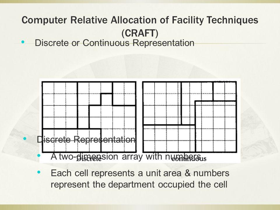 Computer Relative Allocation of Facility Techniques (CRAFT) Discrete or Continuous Representation Discrete Representation A two-dimension array with n