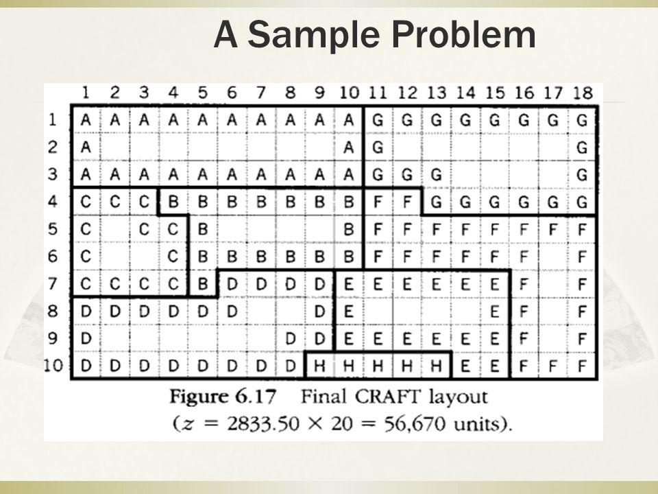 A Sample Problem