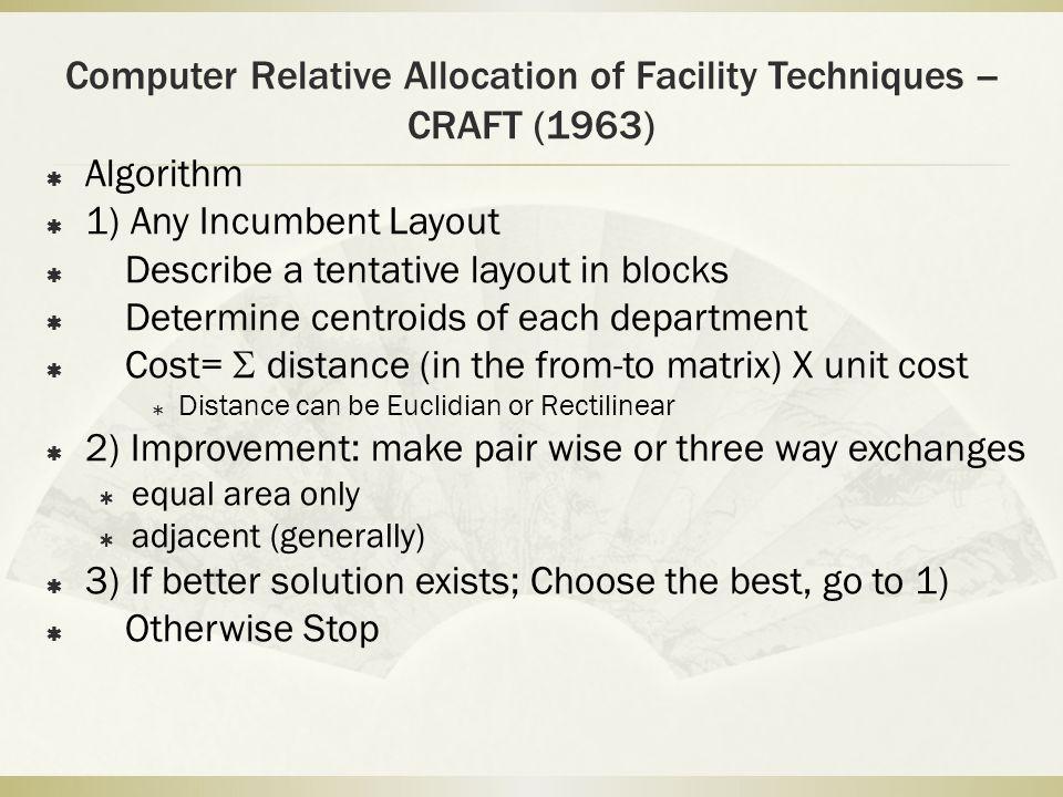 Computer Relative Allocation of Facility Techniques -- CRAFT (1963)  Algorithm  1) Any Incumbent Layout  Describe a tentative layout in blocks  De