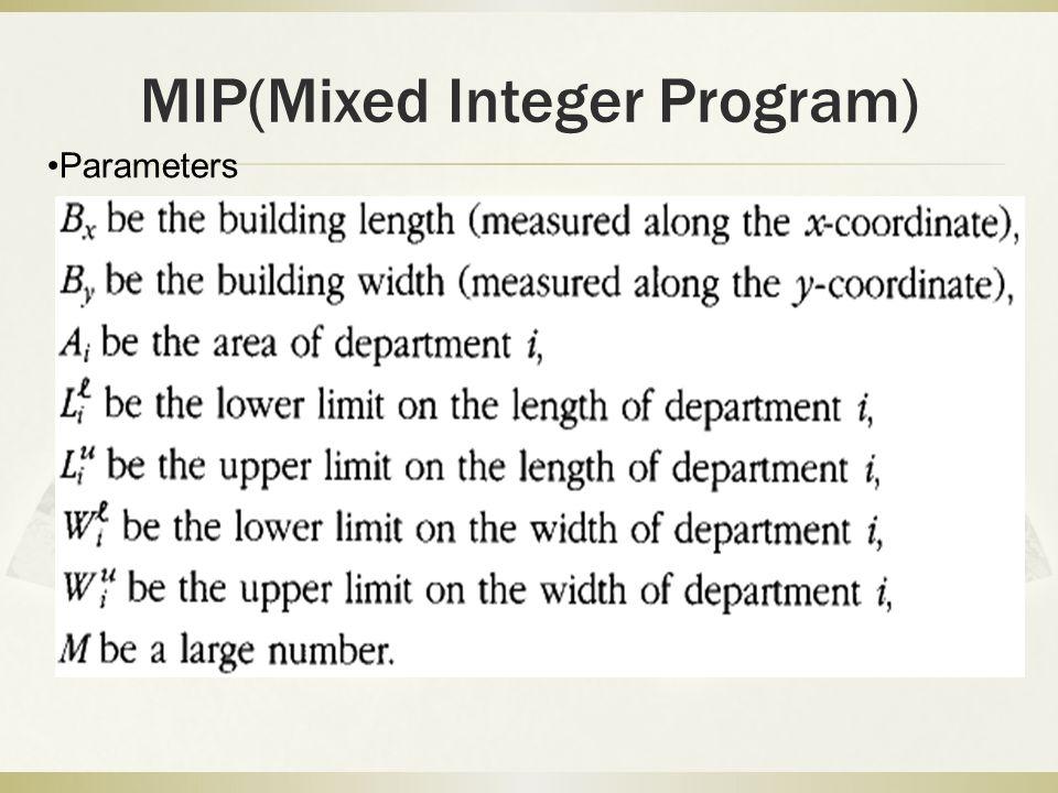 MIP(Mixed Integer Program) Parameters