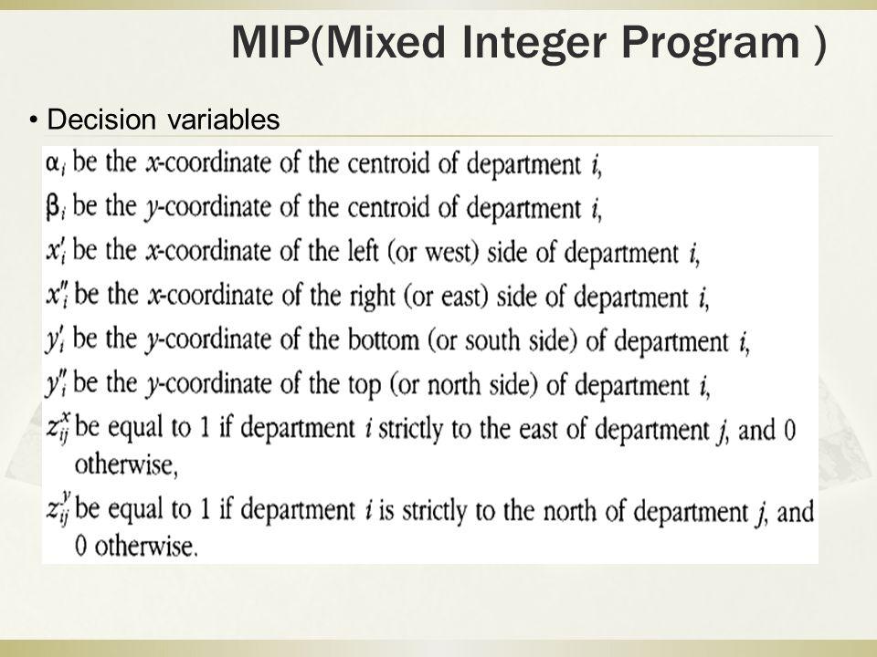 MIP(Mixed Integer Program ) Decision variables